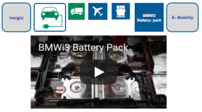 BMWi3 Battery Pack description from Munro & Associates on YouTube